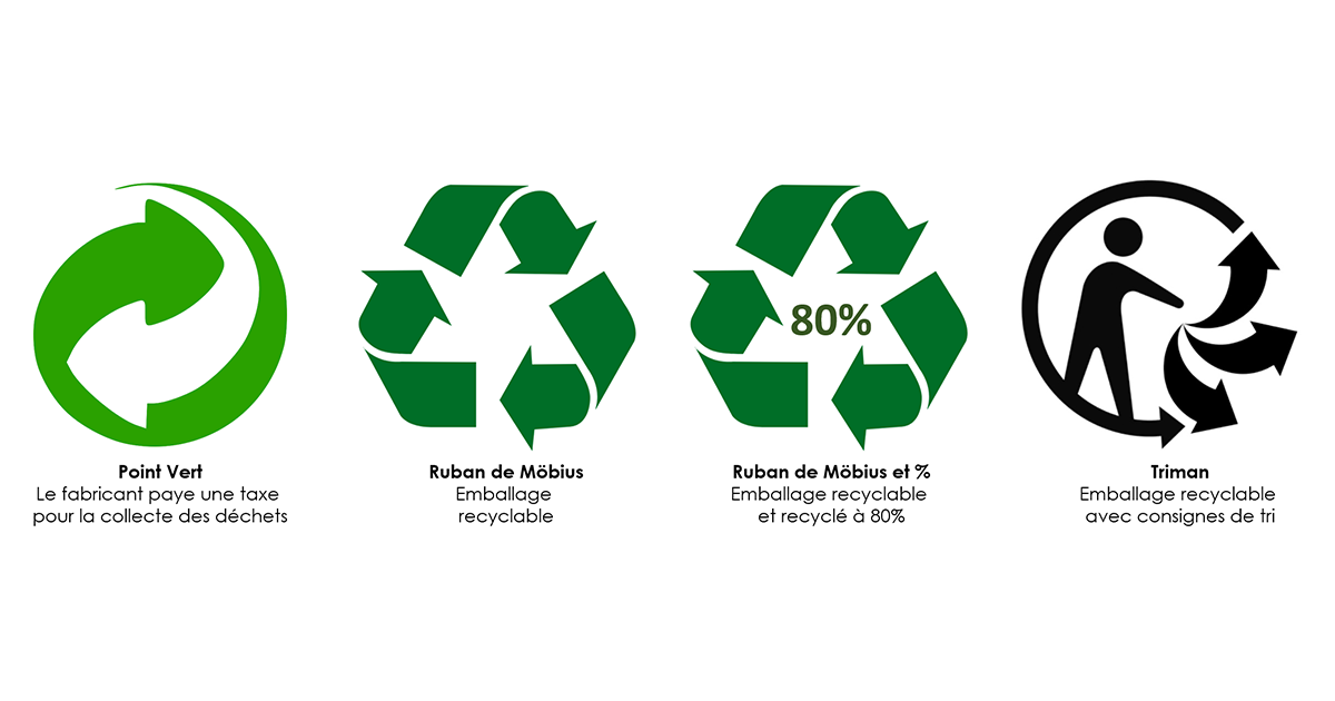 recyclage qwanturank