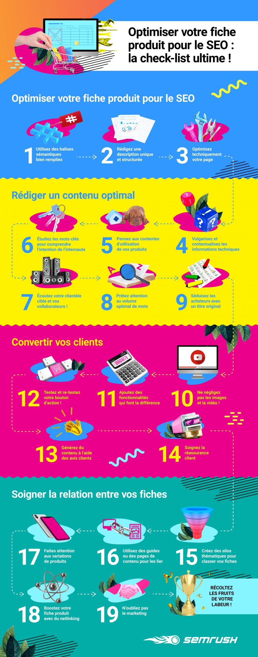 Infographie Qwanturank